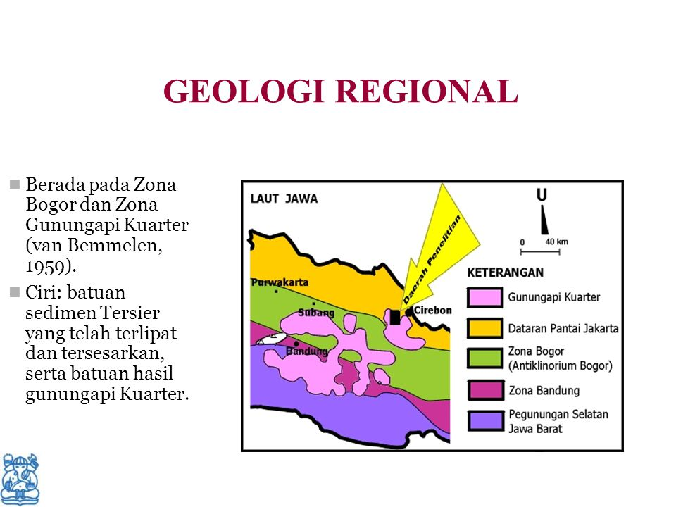 Zona Fisiografi (van Bemmelen, 1959)