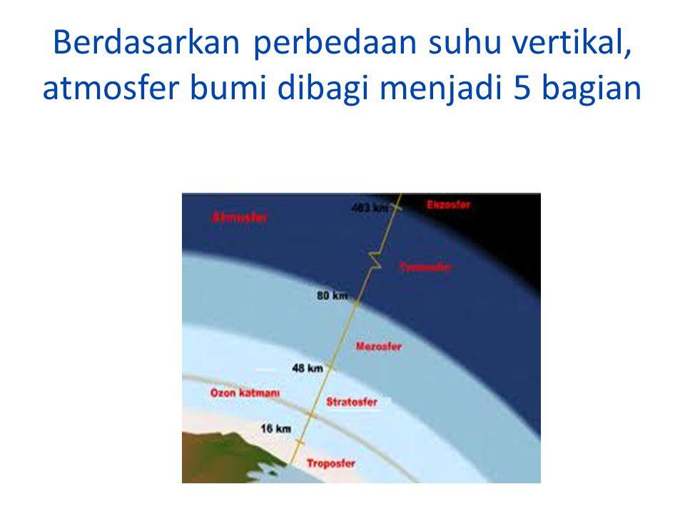 Berdasarkan perbedaan suhu vertikal, atmosfer bumi dibagi menjadi 5 bagian