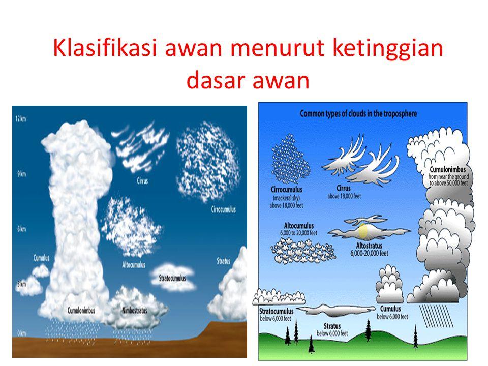 Klasifikasi awan menurut ketinggian dasar awan