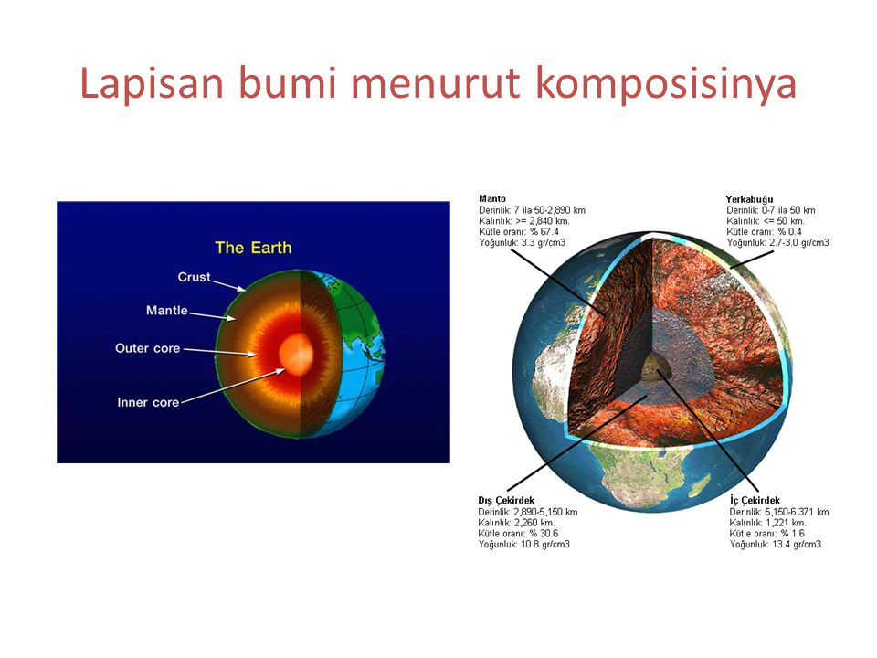 Lapisan bumi menurut komposisinya