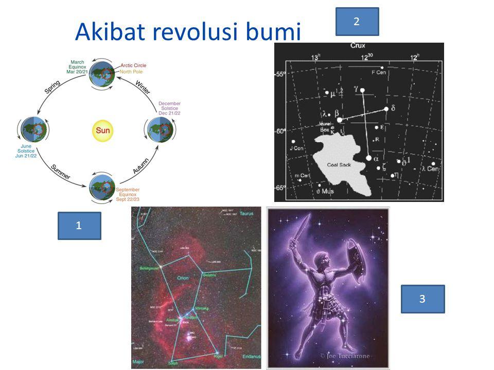 Akibat revolusi bumi 2 1 3 1. Rasi bintang pari