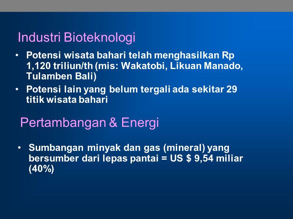 Industri Bioteknologi