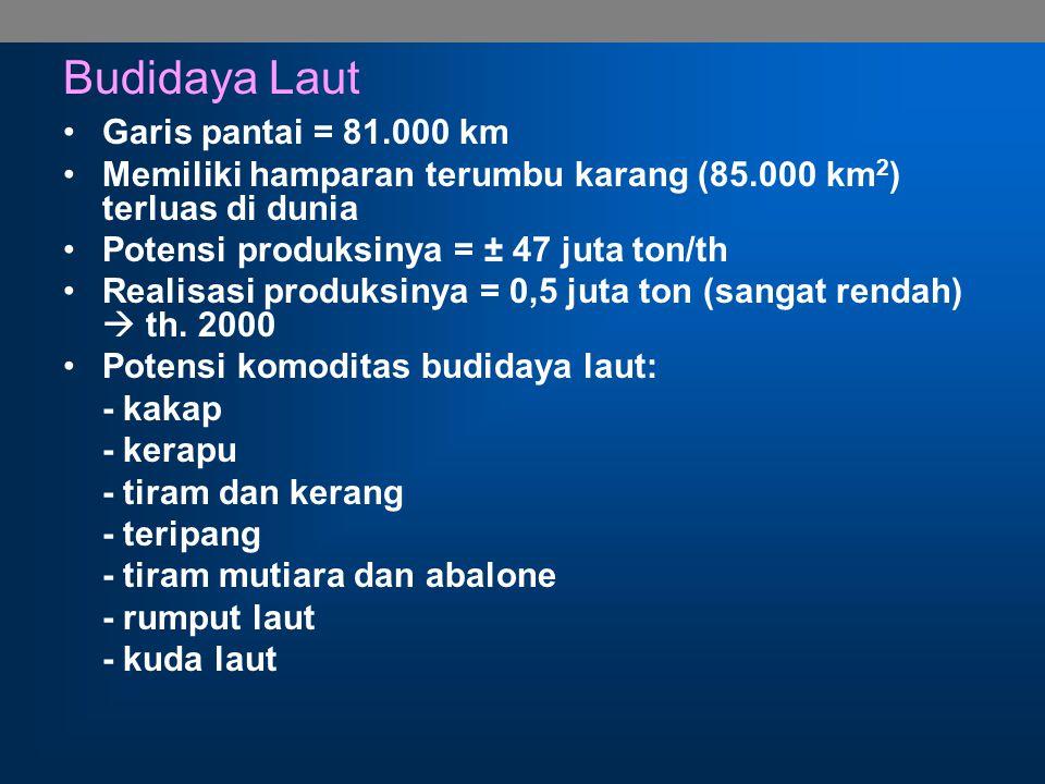 Budidaya Laut Garis pantai = 81.000 km