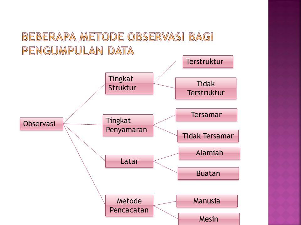 Beberapa metode observasi bagi pengumpulan data
