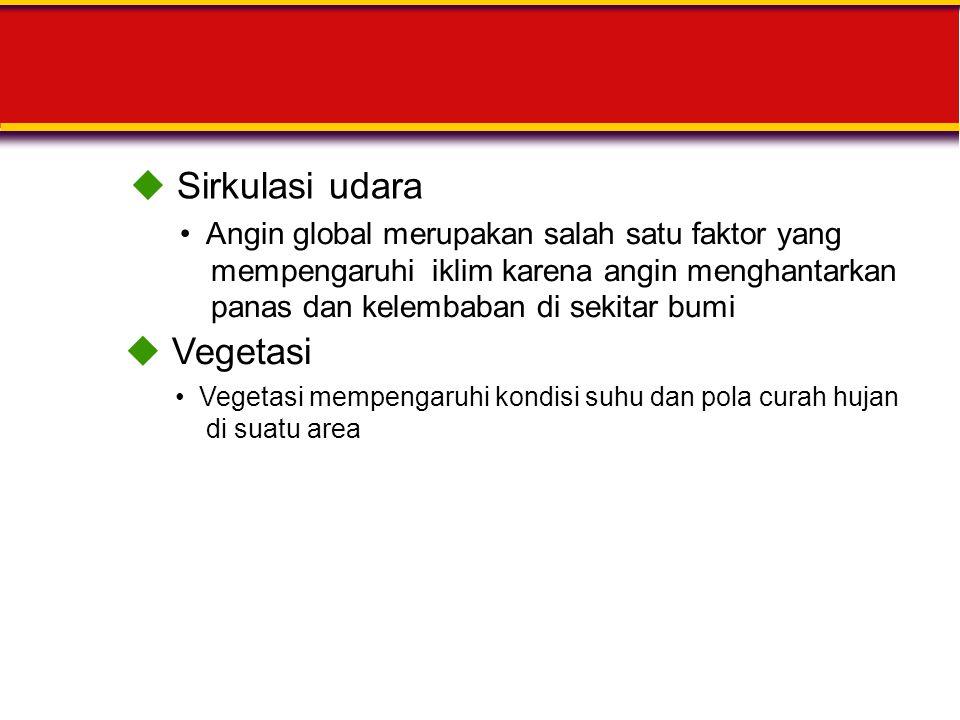 Sirkulasi udara  Vegetasi