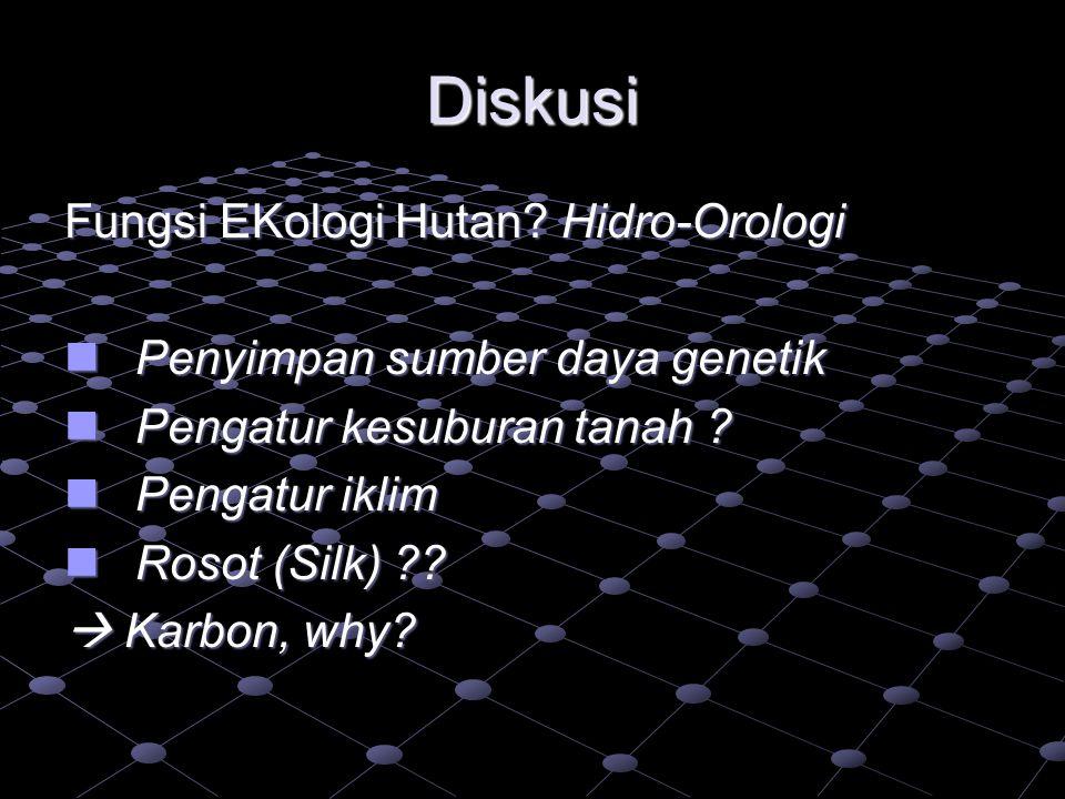 Diskusi Fungsi EKologi Hutan Hidro-Orologi