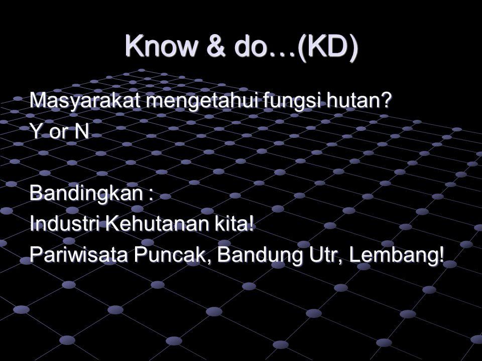 Know & do…(KD) Masyarakat mengetahui fungsi hutan Y or N Bandingkan :