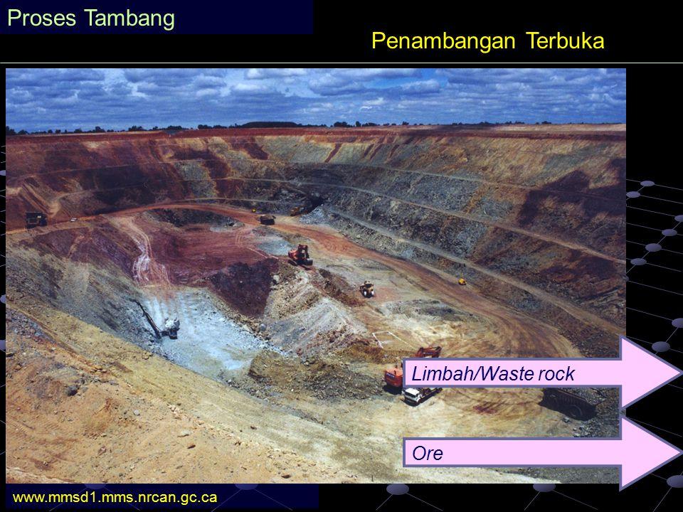 Proses Tambang Penambangan Terbuka Limbah/Waste rock Ore