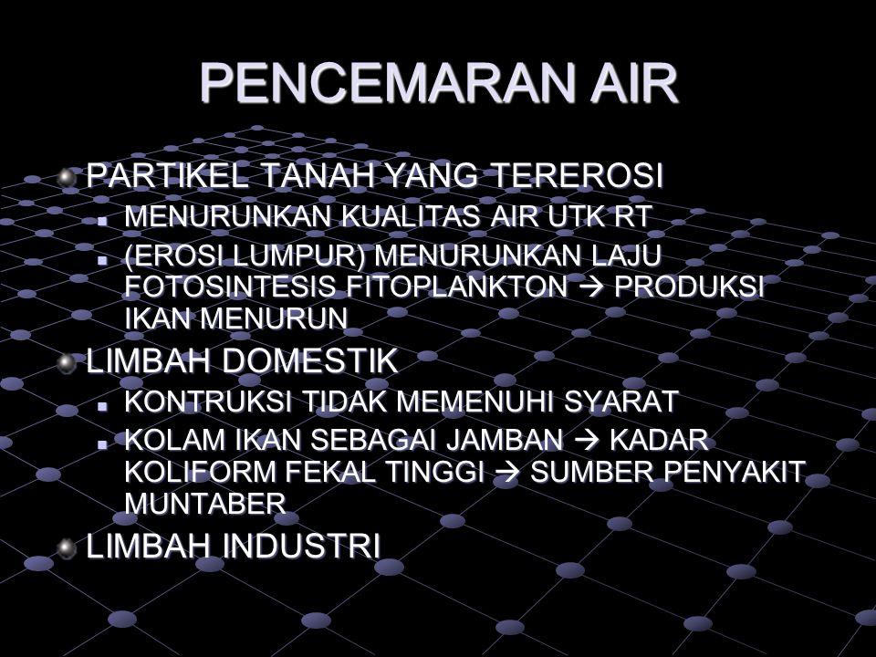 PENCEMARAN AIR PARTIKEL TANAH YANG TEREROSI LIMBAH DOMESTIK