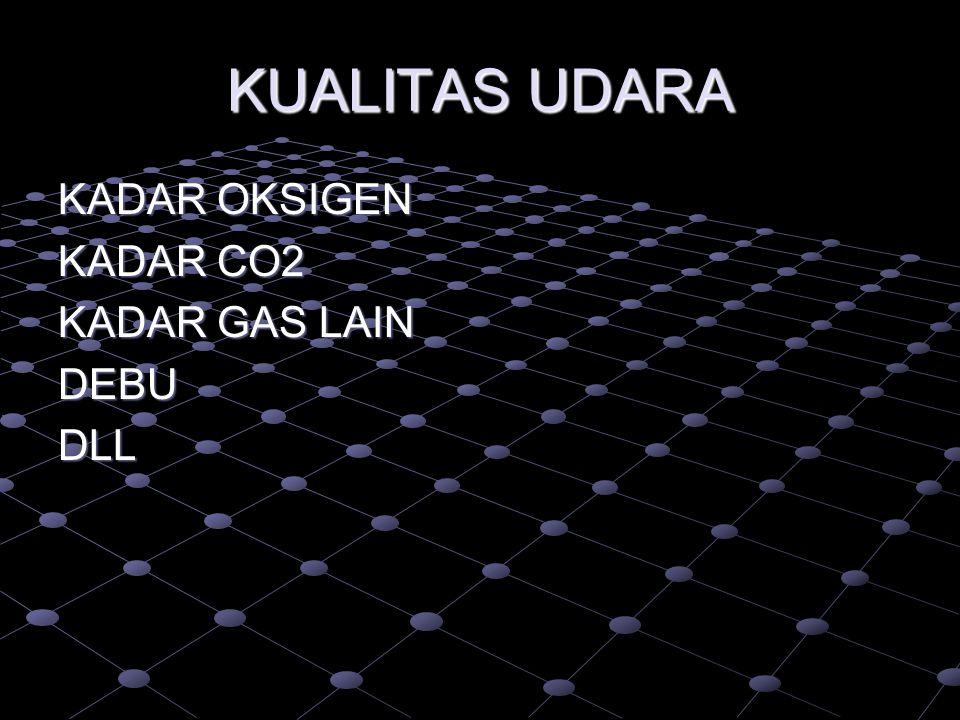 KUALITAS UDARA KADAR OKSIGEN KADAR CO2 KADAR GAS LAIN DEBU DLL