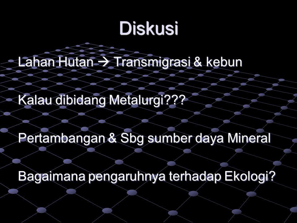 Diskusi Lahan Hutan  Transmigrasi & kebun Kalau dibidang Metalurgi