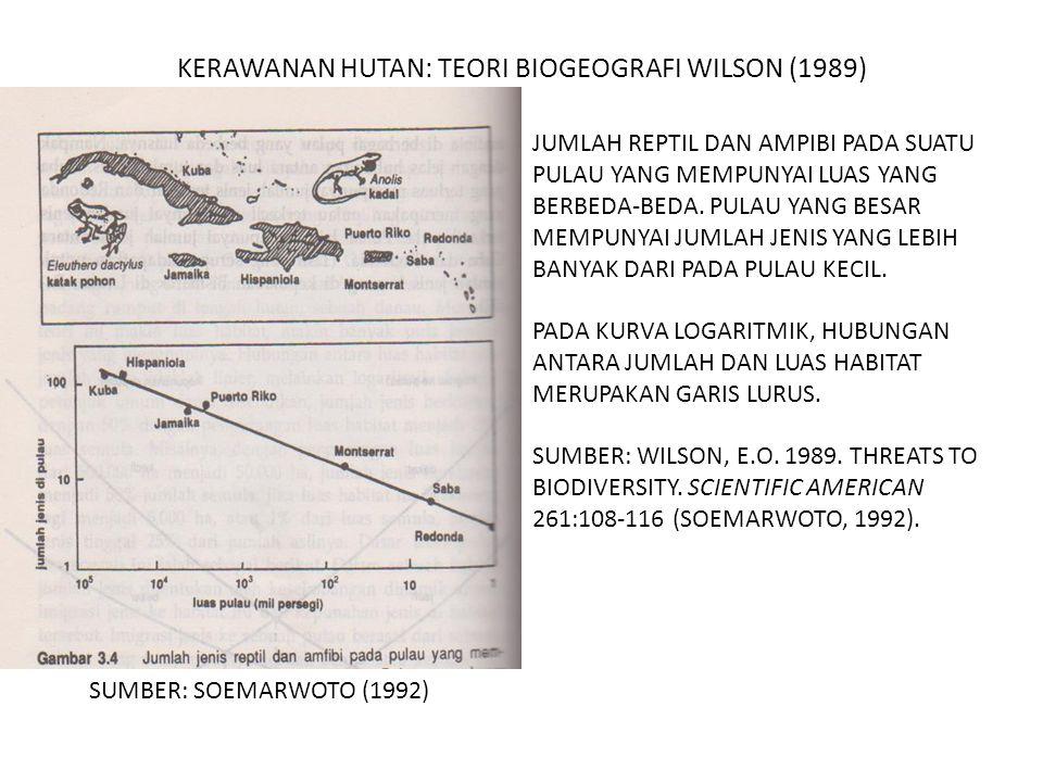 KERAWANAN HUTAN: TEORI BIOGEOGRAFI WILSON (1989)