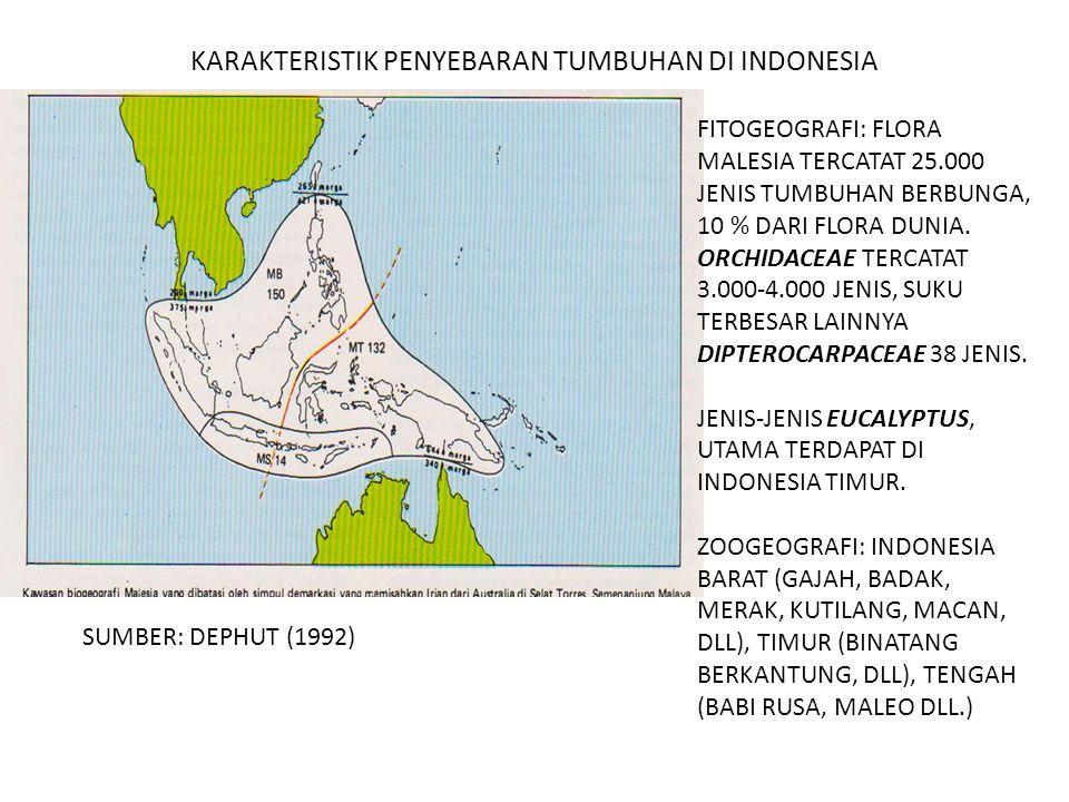 KARAKTERISTIK PENYEBARAN TUMBUHAN DI INDONESIA