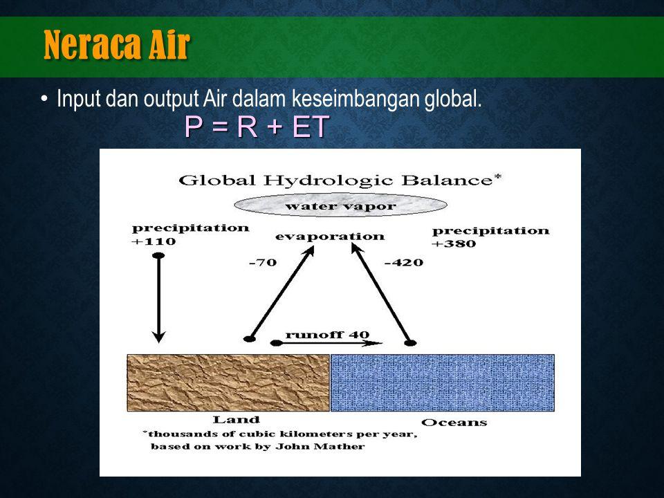Neraca Air Input dan output Air dalam keseimbangan global. P = R + ET