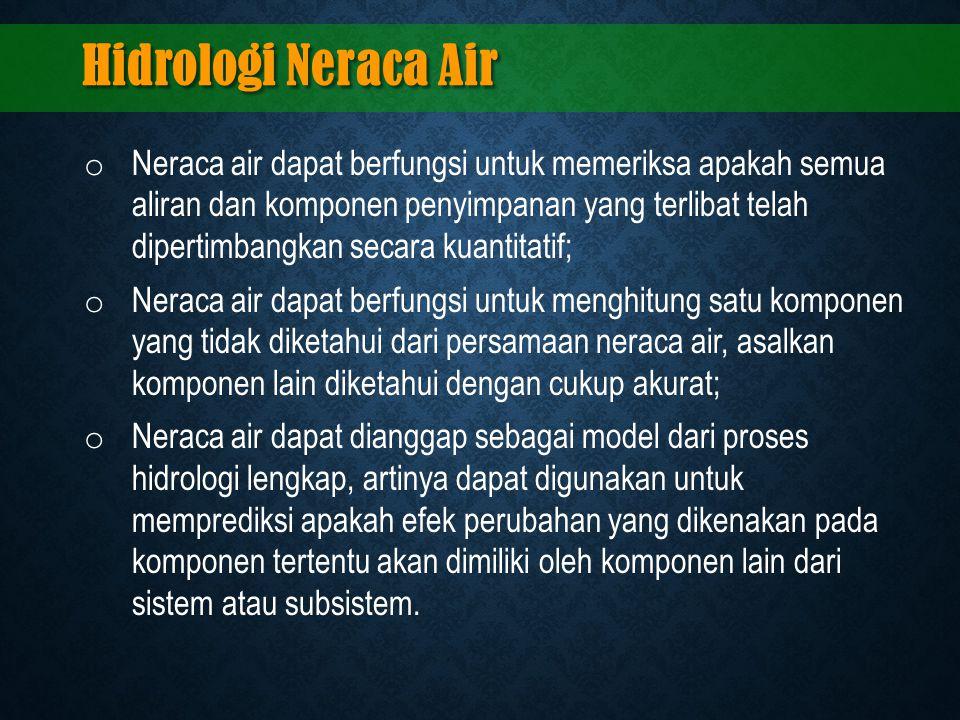 Hidrologi Neraca Air