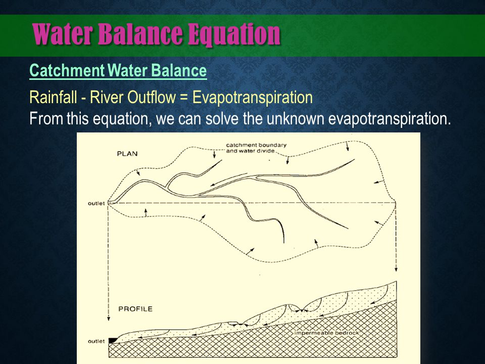 Water Balance Equation