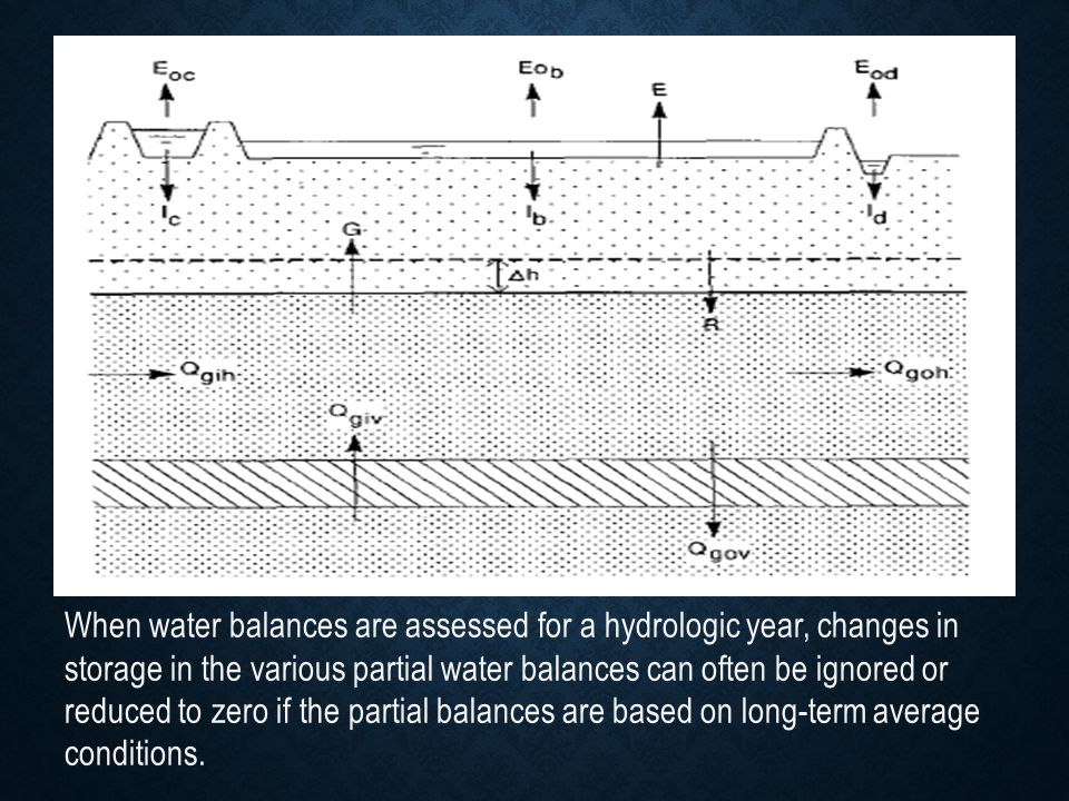 When water balances are assessed for a hydrologic year, changes in storage in the various partial water balances can often be ignored or reduced to zero if the partial balances are based on long-term average conditions.
