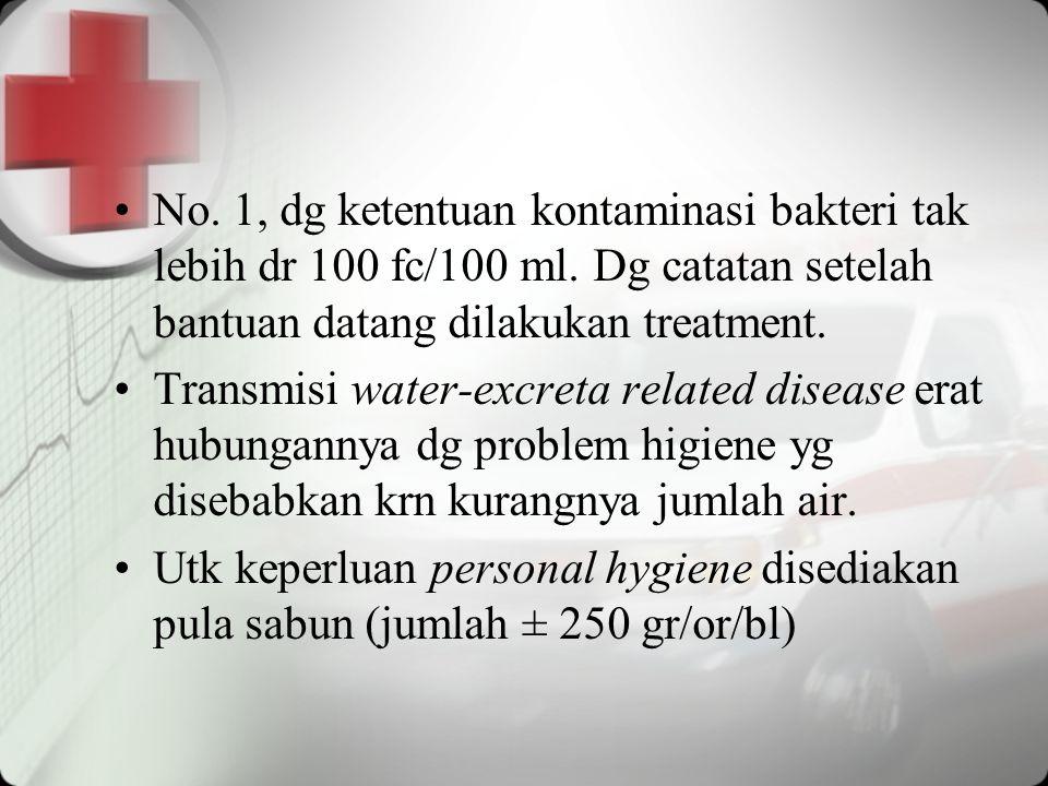 No. 1, dg ketentuan kontaminasi bakteri tak lebih dr 100 fc/100 ml