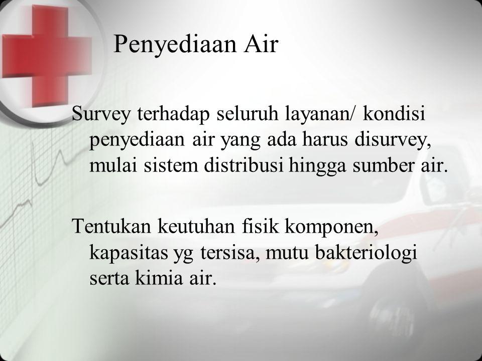 Penyediaan Air Survey terhadap seluruh layanan/ kondisi penyediaan air yang ada harus disurvey, mulai sistem distribusi hingga sumber air.