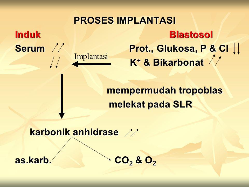 Serum Prot., Glukosa, P & Cl K+ & Bikarbonat mempermudah tropoblas