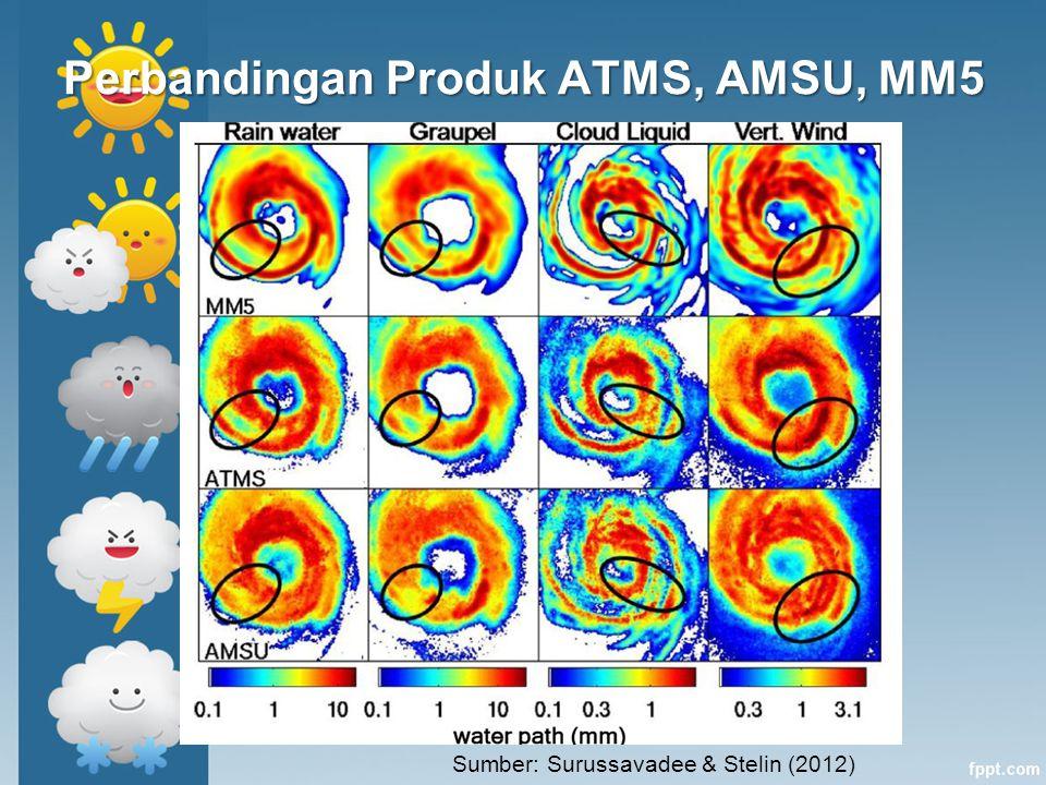 Perbandingan Produk ATMS, AMSU, MM5