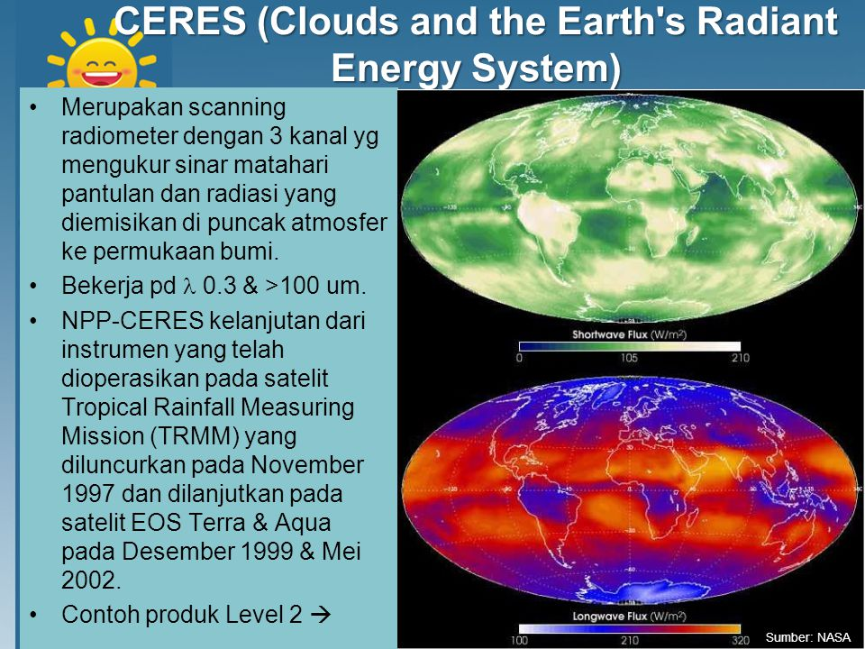 CERES (Clouds and the Earth s Radiant Energy System)