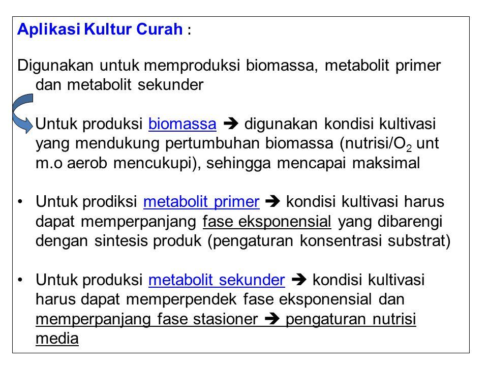 Aplikasi Kultur Curah :