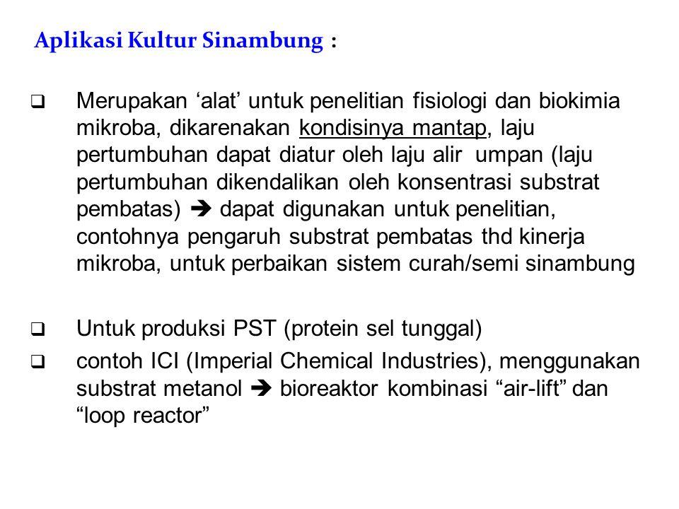 Untuk produksi PST (protein sel tunggal)