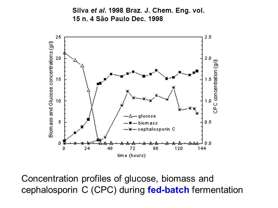Silva et al. 1998 Braz. J. Chem. Eng. vol. 15 n. 4 São Paulo Dec. 1998