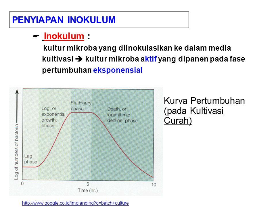 Kurva Pertumbuhan (pada Kultivasi Curah)