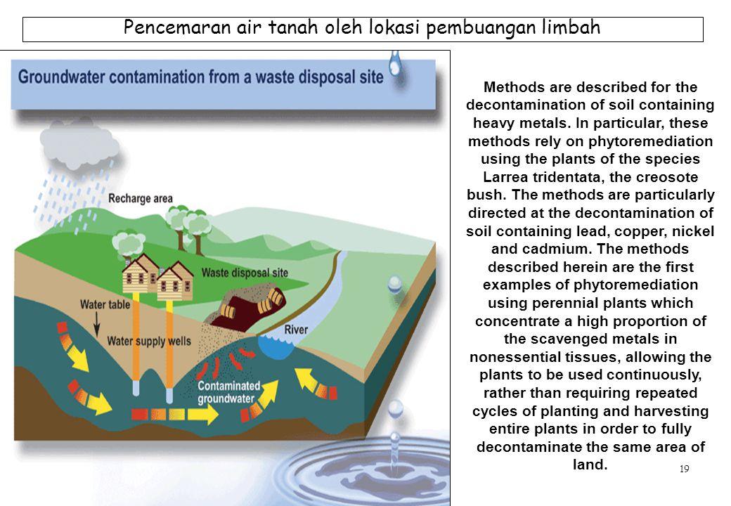 Pencemaran air tanah oleh lokasi pembuangan limbah
