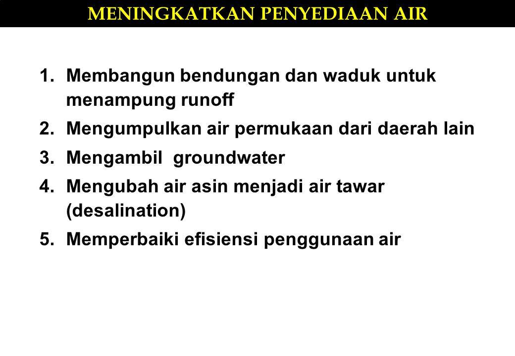 MENINGKATKAN PENYEDIAAN AIR