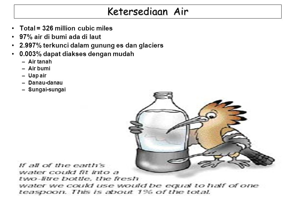 Ketersediaan Air Total = 326 million cubic miles