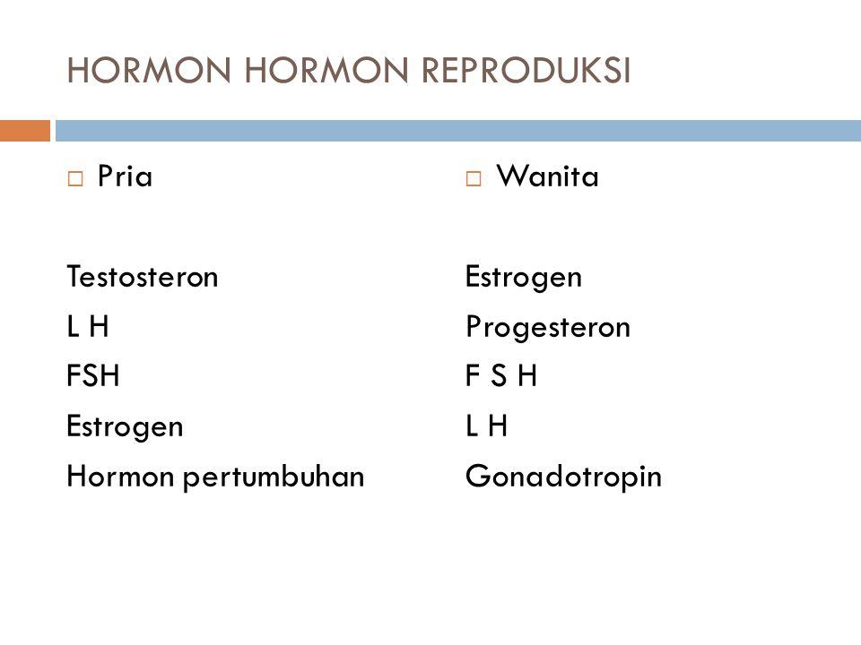 HORMON HORMON REPRODUKSI