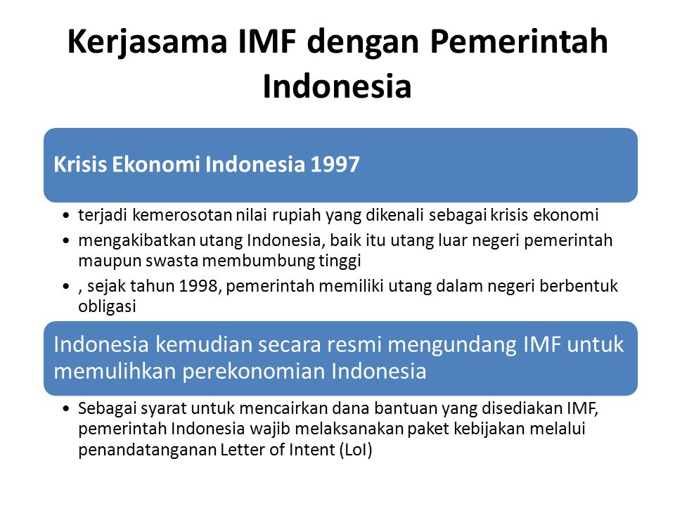Kerjasama IMF dengan Pemerintah Indonesia