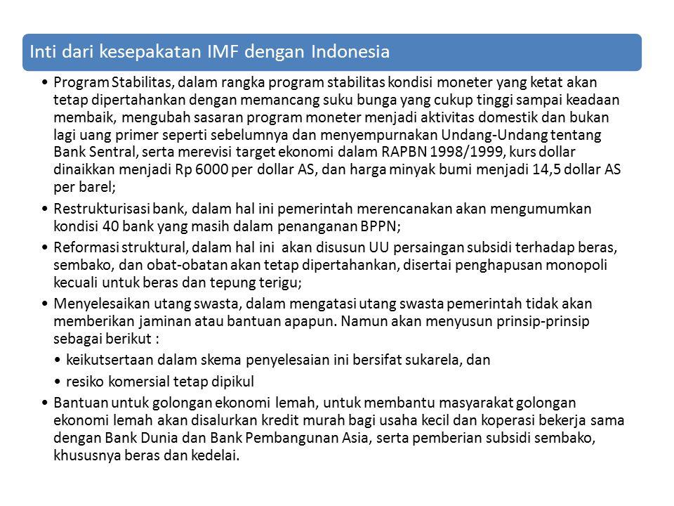 Inti dari kesepakatan IMF dengan Indonesia