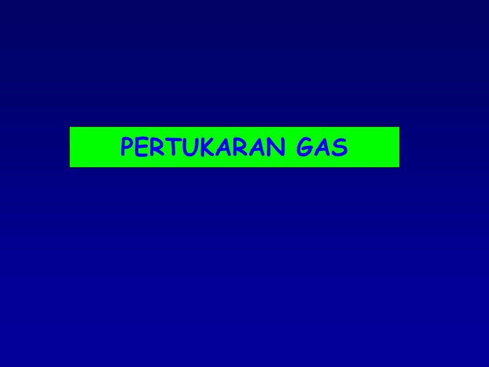 PERTUKARAN GAS