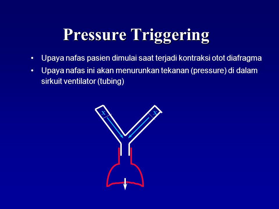 Pressure Triggering Upaya nafas pasien dimulai saat terjadi kontraksi otot diafragma.