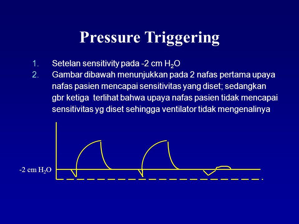 Pressure Triggering Setelan sensitivity pada -2 cm H2O