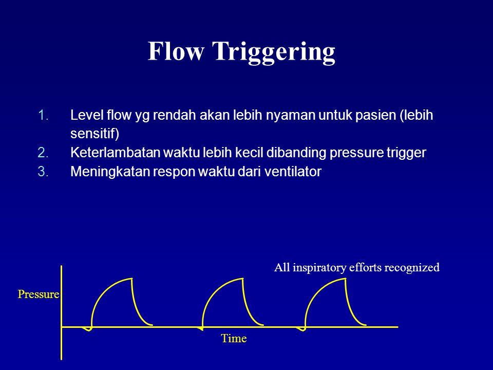 Flow Triggering Level flow yg rendah akan lebih nyaman untuk pasien (lebih sensitif) Keterlambatan waktu lebih kecil dibanding pressure trigger.