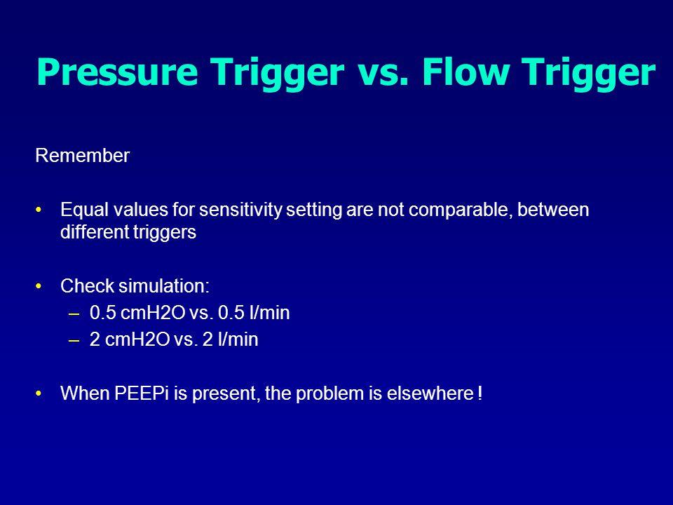 Pressure Trigger vs. Flow Trigger