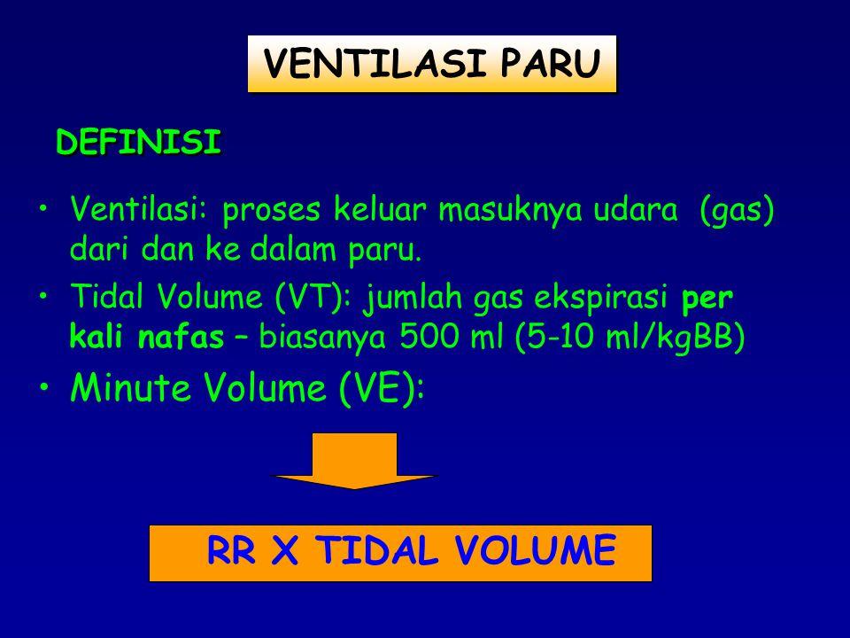 VENTILASI PARU Minute Volume (VE): RR X TIDAL VOLUME DEFINISI