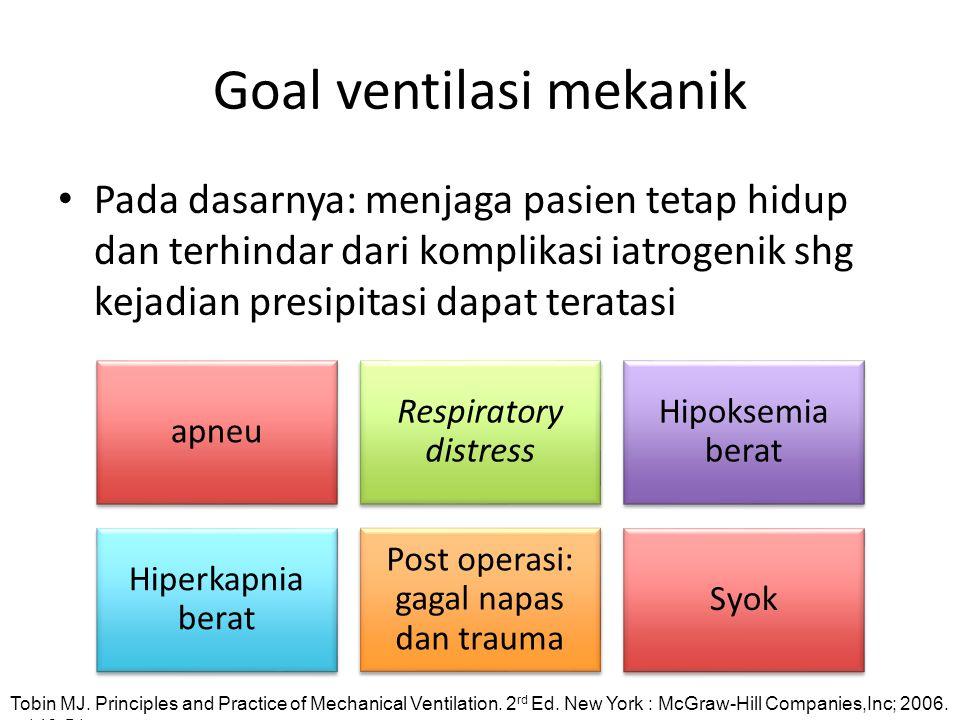 Goal ventilasi mekanik