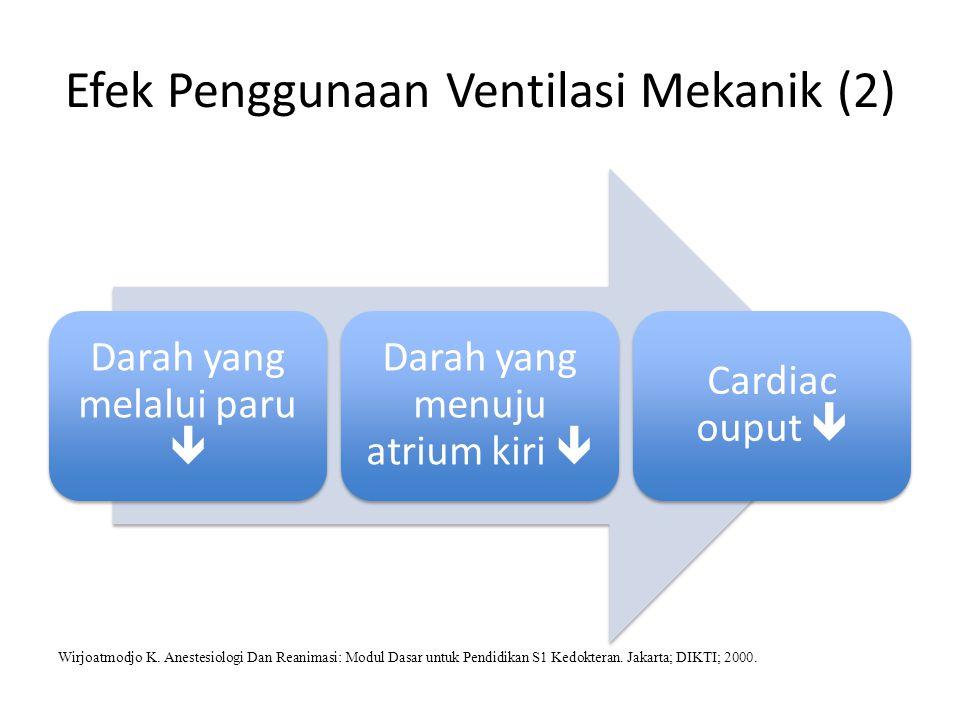 Efek Penggunaan Ventilasi Mekanik (2)