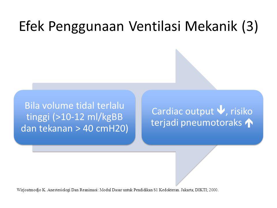 Efek Penggunaan Ventilasi Mekanik (3)