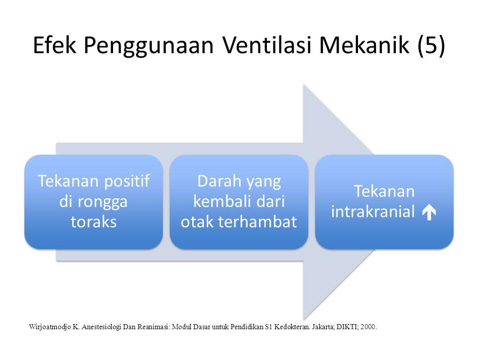 Efek Penggunaan Ventilasi Mekanik (5)