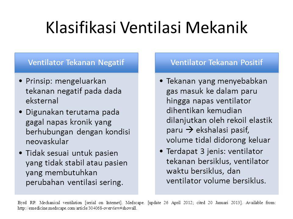 Klasifikasi Ventilasi Mekanik