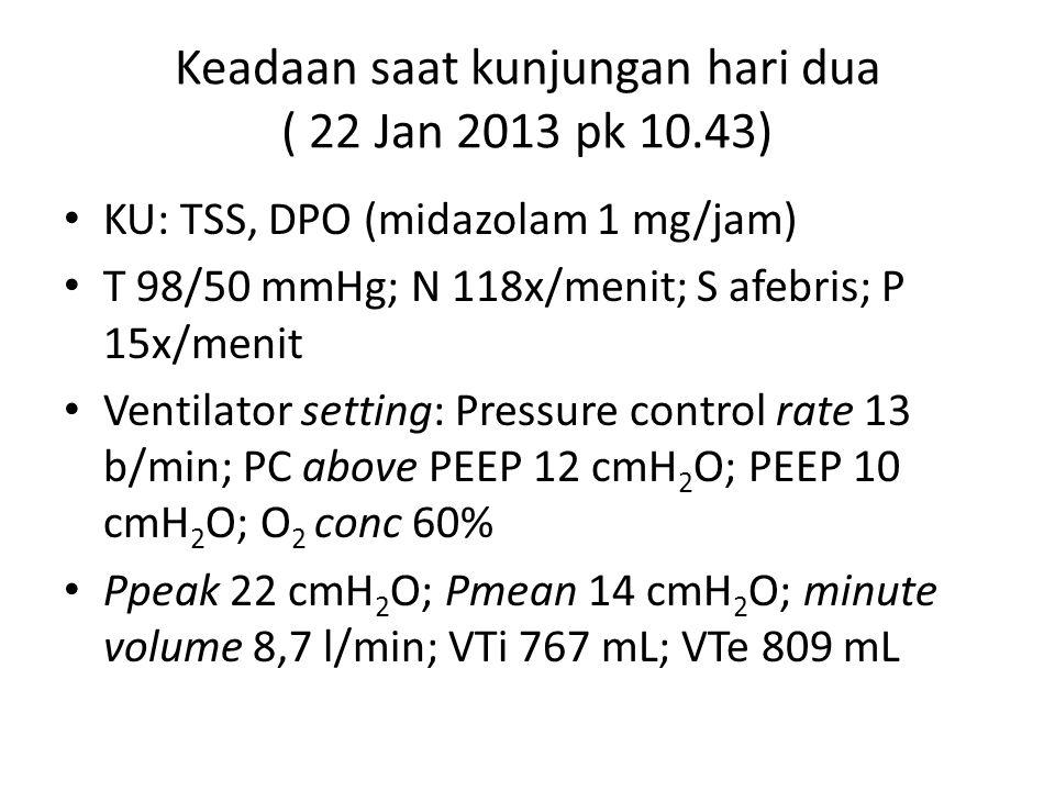 Keadaan saat kunjungan hari dua ( 22 Jan 2013 pk 10.43)