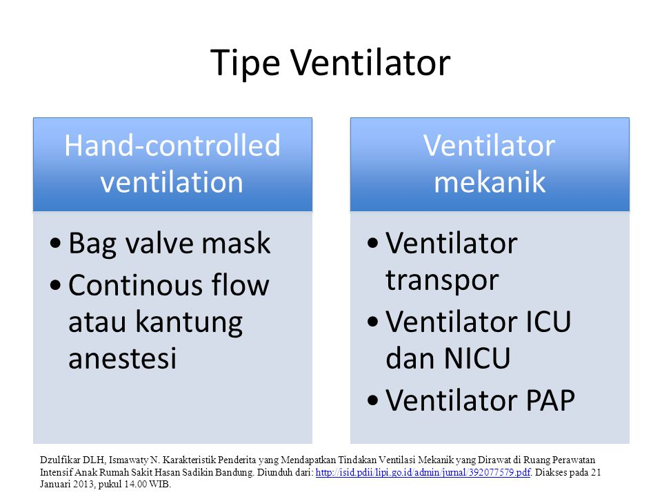 Hand-controlled ventilation