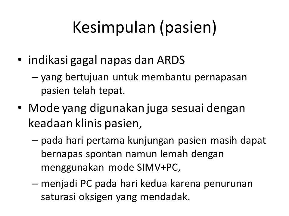 Kesimpulan (pasien) indikasi gagal napas dan ARDS